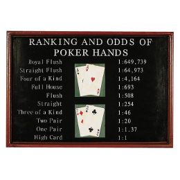 Casino Poker Hands Sign